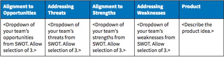 strengths of a good employee